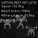 My Virtualmeet.net lifts